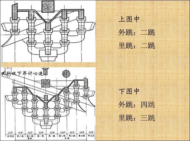 斗拱 中国传统木构架体系建筑中主要构件